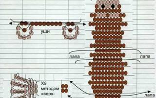 Обезьяна из бисера: мастер класс и схема плетения в статье