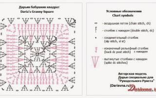 Как вязать квадрат крючком: схема для начинающих