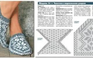 Следки крючком со схемами, описанием, фото и видео вязания