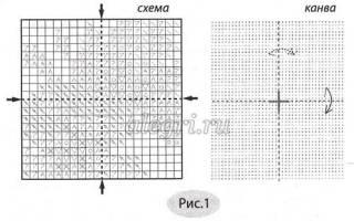 Вышивка крестом часов с бесплатными схемами: вариация «времена года» с фото