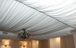 Отделочная ткань: виды отделки материалов и особенности их использования