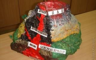 Макет вулкана своими руками: делаем из бумаги в домашних условиях