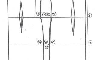 Выкройка: расчет, как строить основу, построение, самый понятный способ