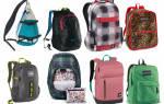Виды рюкзаков. какие бывают рюкзаки