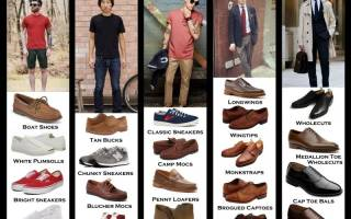 Ботинки и полуботинки: разница и принципиальные отличия
